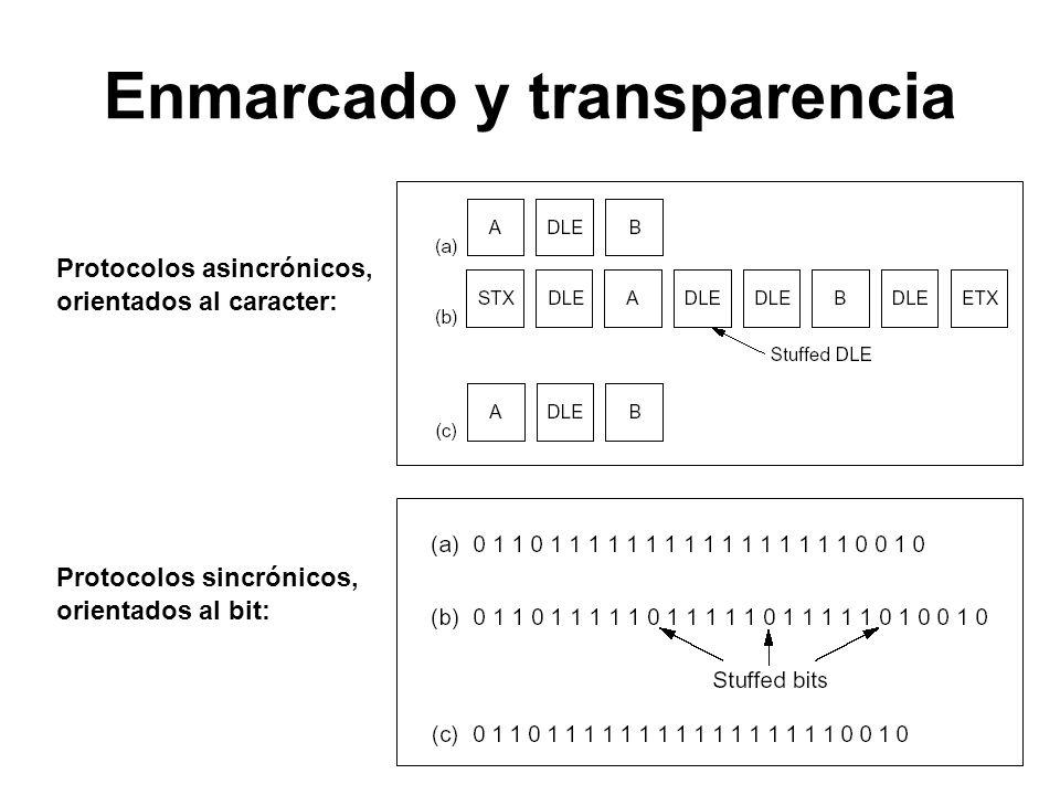 Enmarcado y transparencia