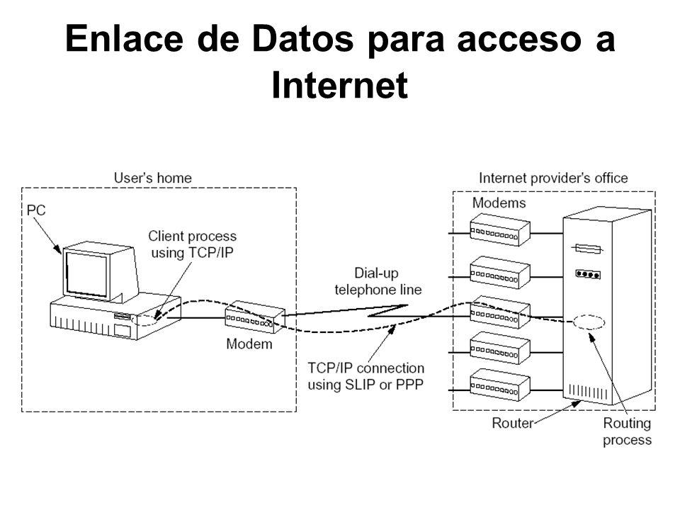 Enlace de Datos para acceso a Internet