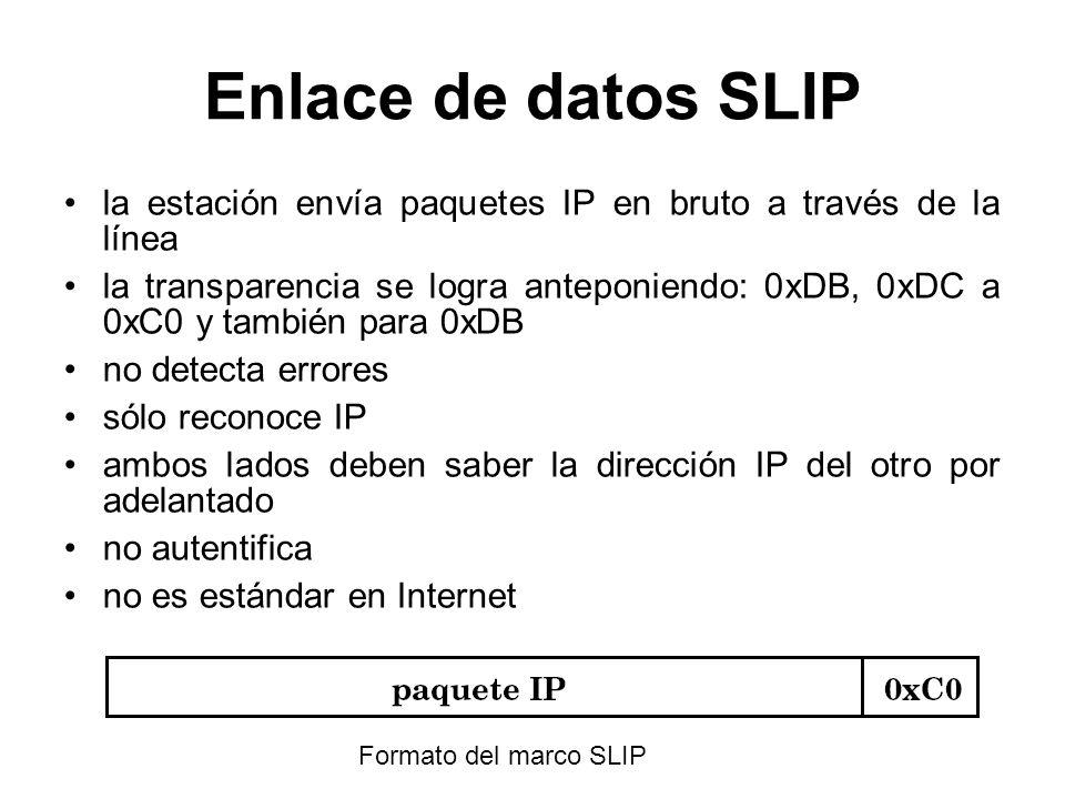 Enlace de datos SLIPla estación envía paquetes IP en bruto a través de la línea.