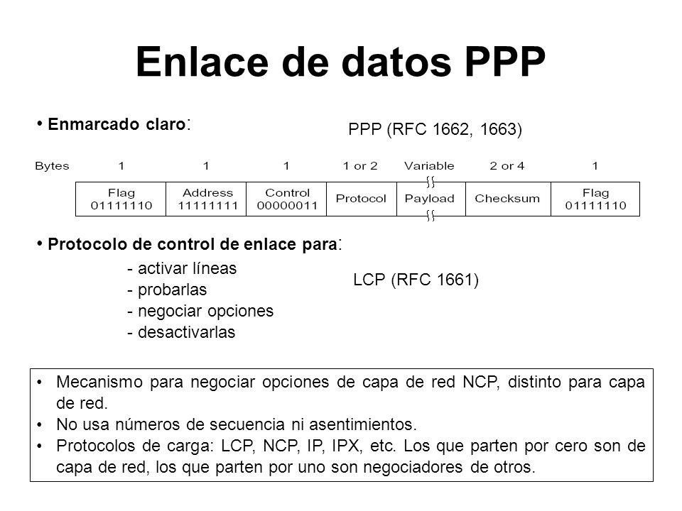 Enlace de datos PPP Enmarcado claro: