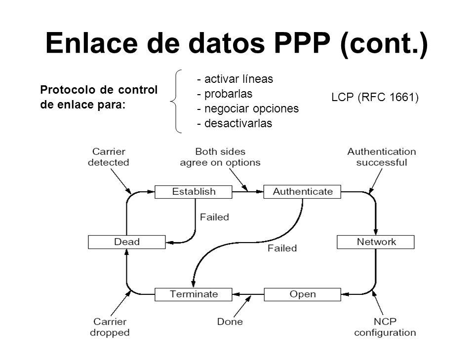 Enlace de datos PPP (cont.)