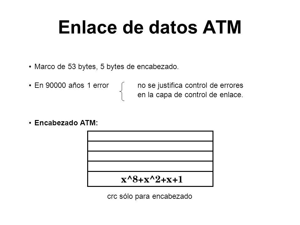 Enlace de datos ATM Marco de 53 bytes, 5 bytes de encabezado.