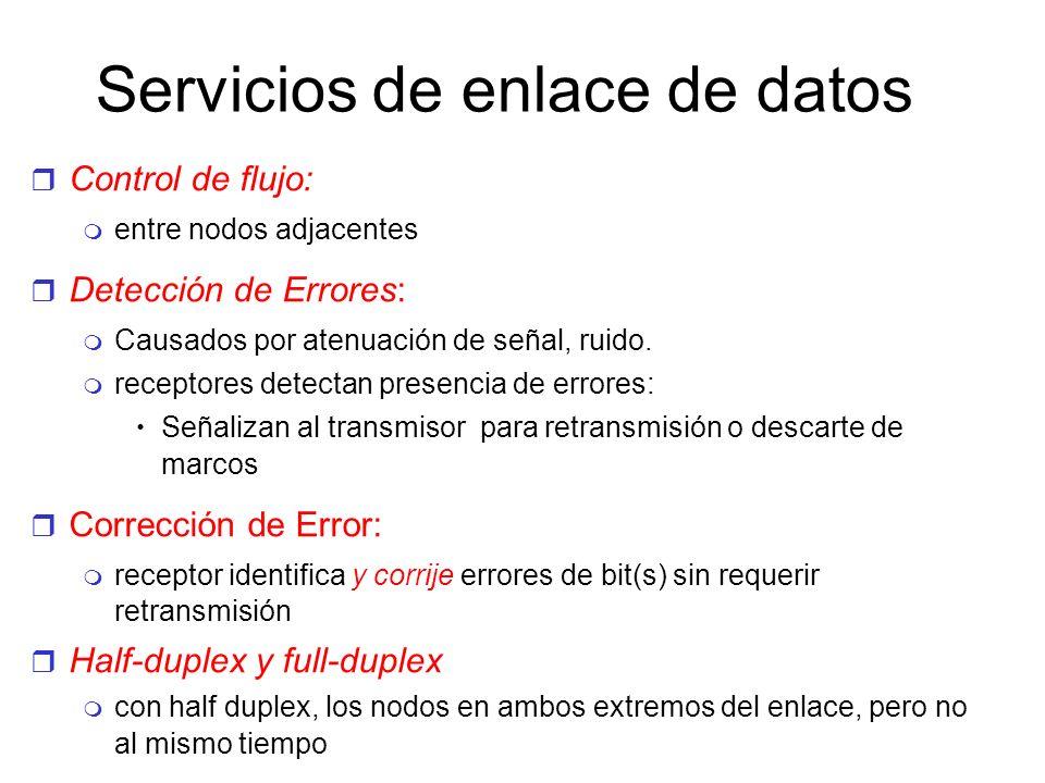 Servicios de enlace de datos