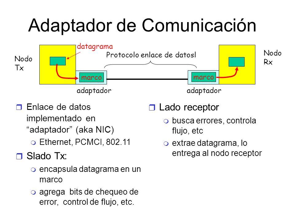 Adaptador de Comunicación