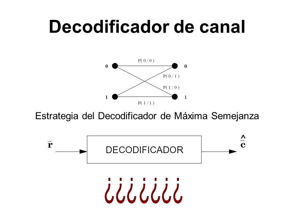 Decodificador de canal