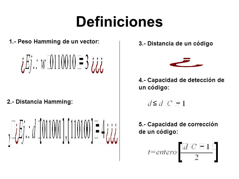Definiciones 1.- Peso Hamming de un vector: 3.- Distancia de un código