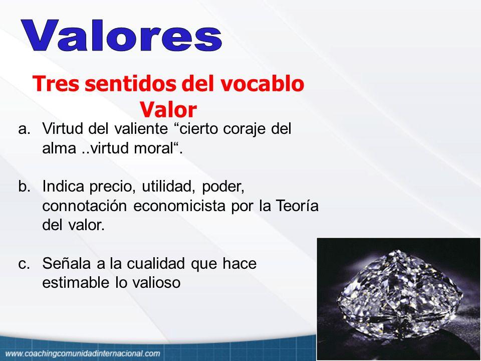 Tres sentidos del vocablo Valor