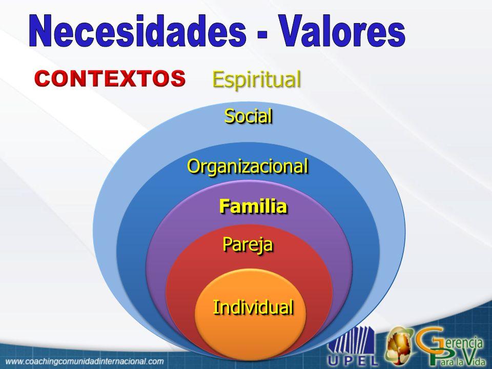 CONTEXTOS Espiritual Necesidades - Valores Social Organizacional