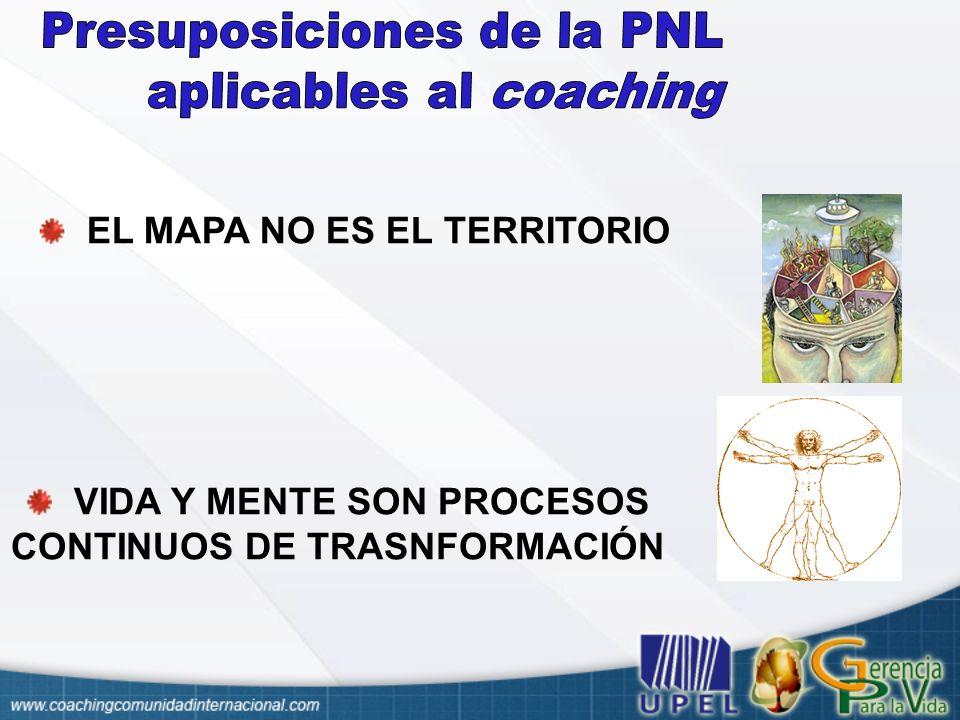 Presuposiciones de la PNL aplicables al coaching