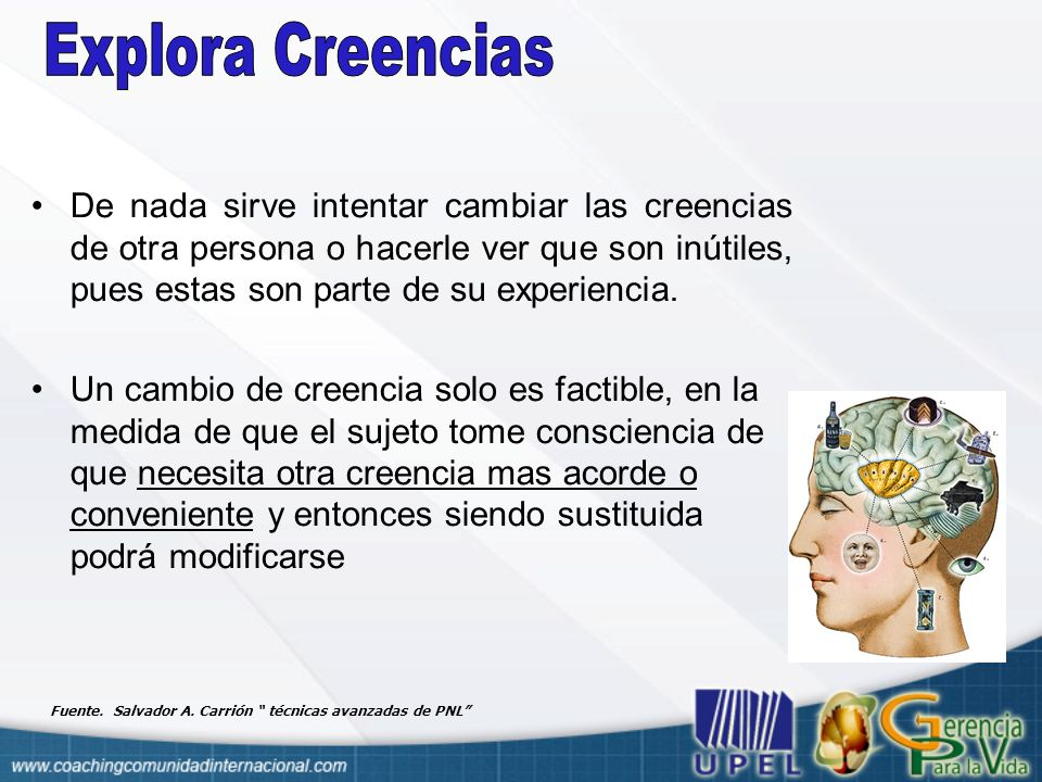 Explora Creencias