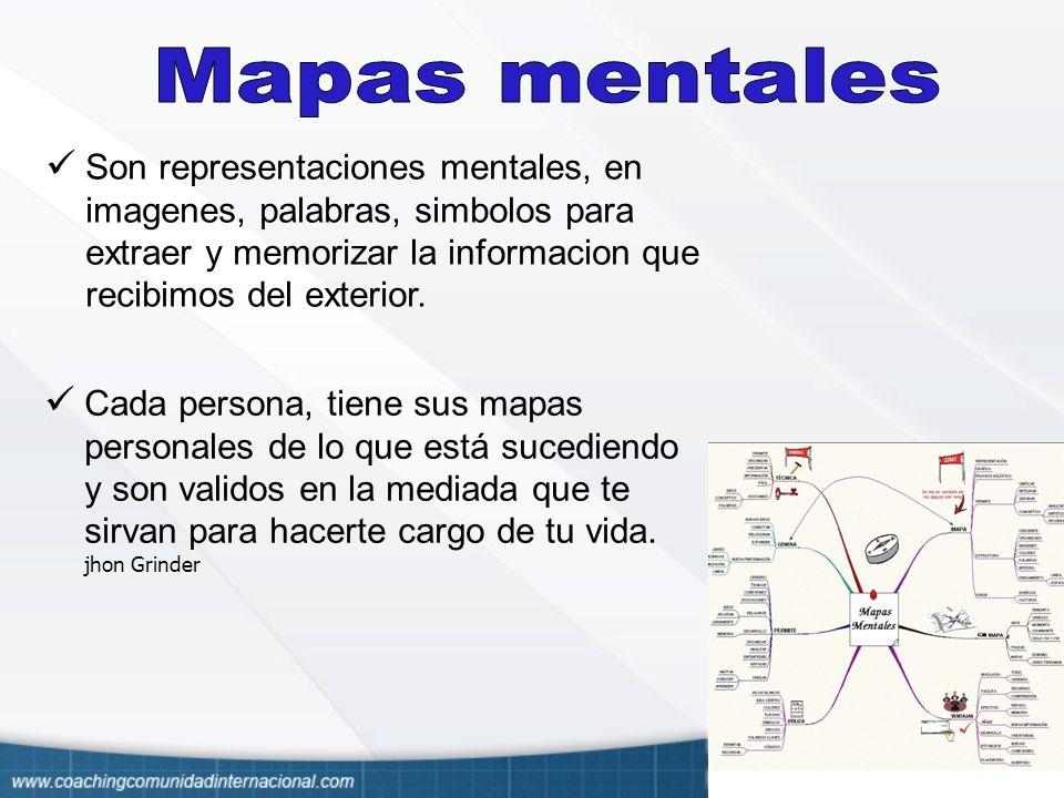 Mapas mentales Son representaciones mentales, en imagenes, palabras, simbolos para extraer y memorizar la informacion que recibimos del exterior.