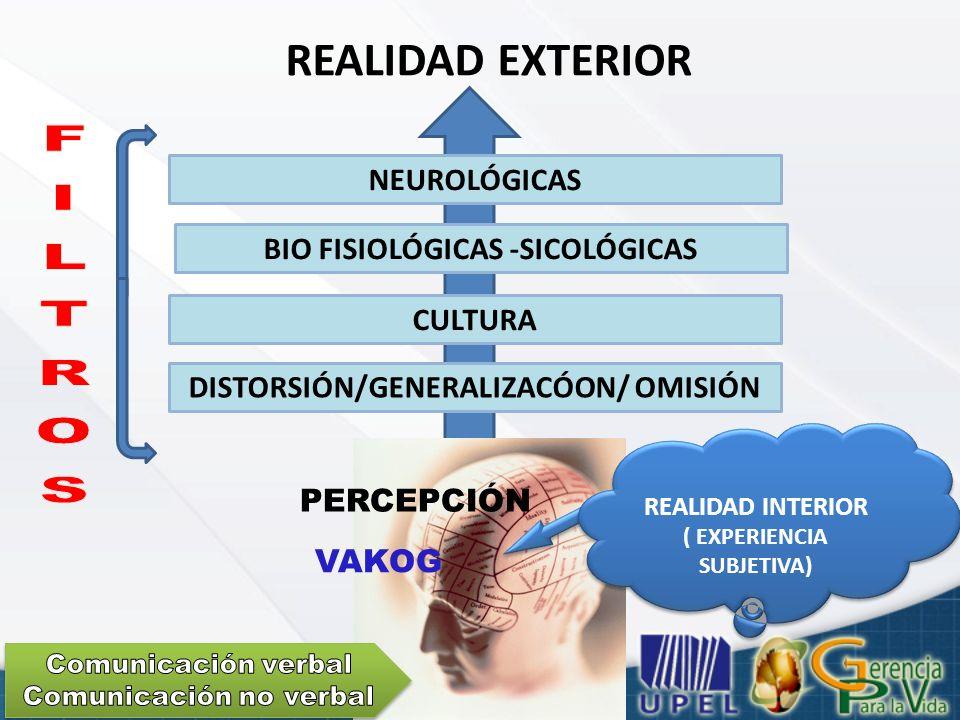 REALIDAD EXTERIOR NEUROLÓGICAS FILTROS BIO FISIOLÓGICAS -SICOLÓGICAS