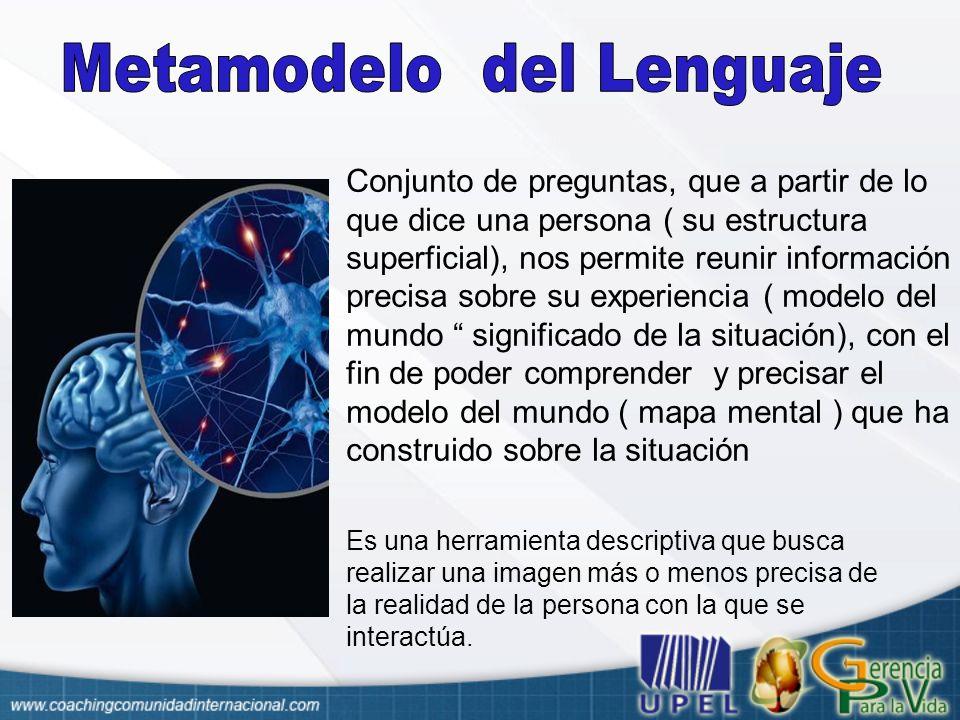 Metamodelo del Lenguaje