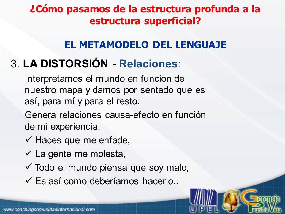 3. LA DISTORSIÓN - Relaciones: