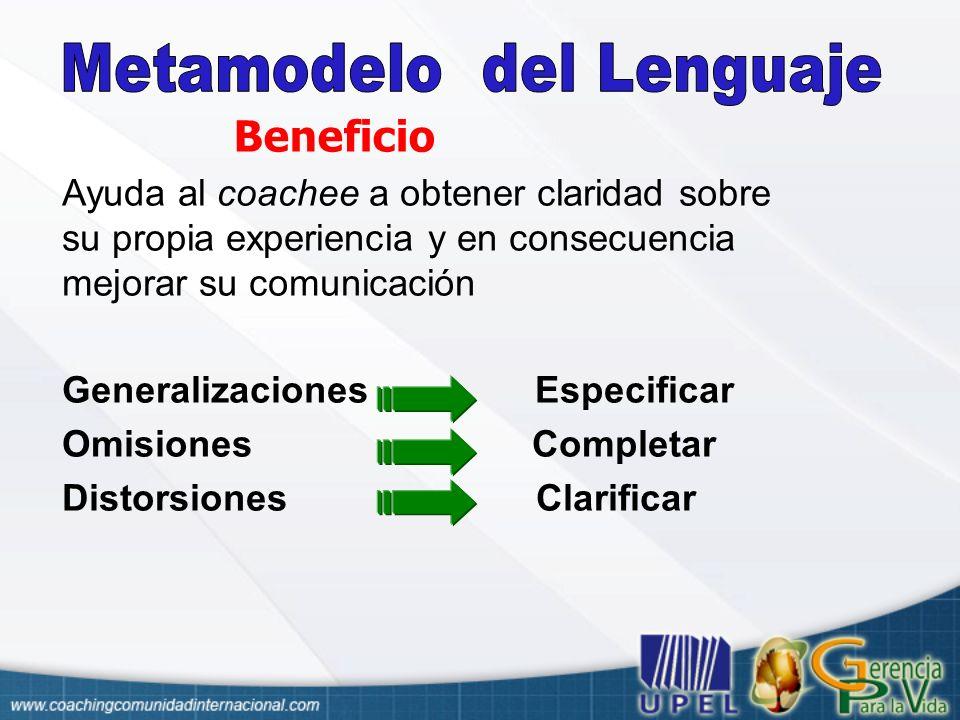 Beneficio Metamodelo del Lenguaje