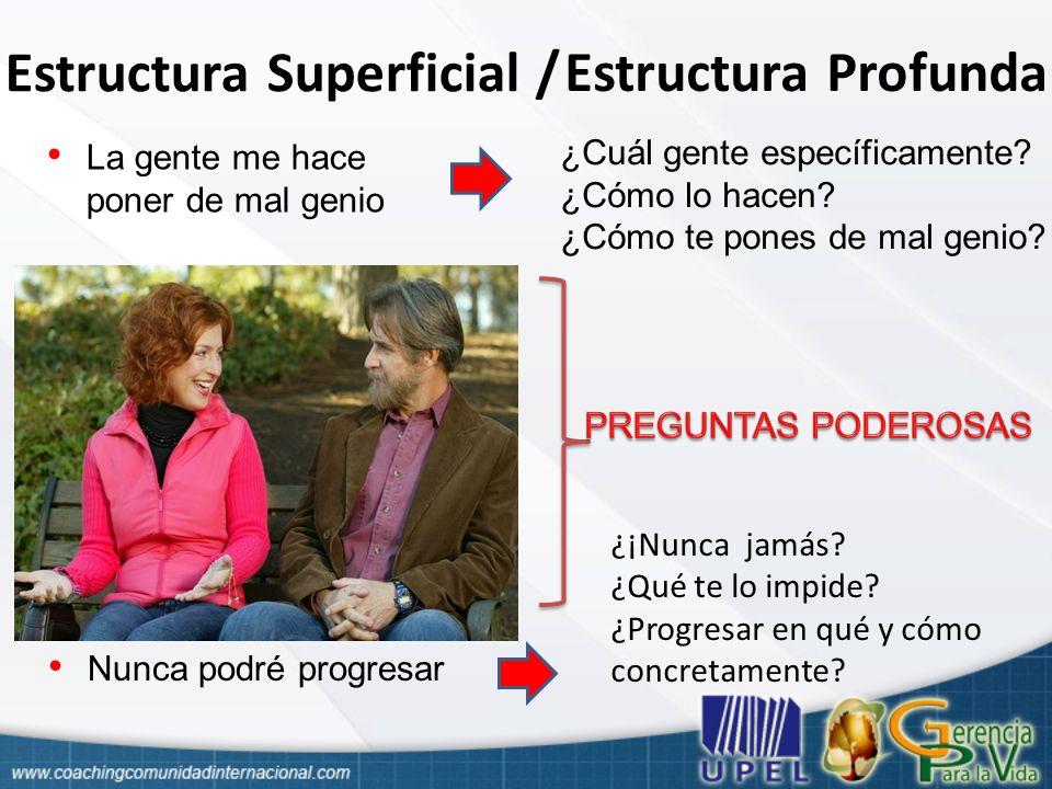 Estructura Superficial / Estructura Profunda