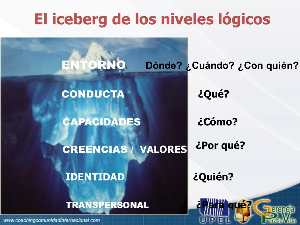 El iceberg de los niveles lógicos