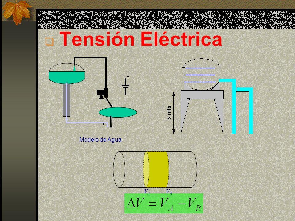 Tensión Eléctrica Modelo de Agua VA VB