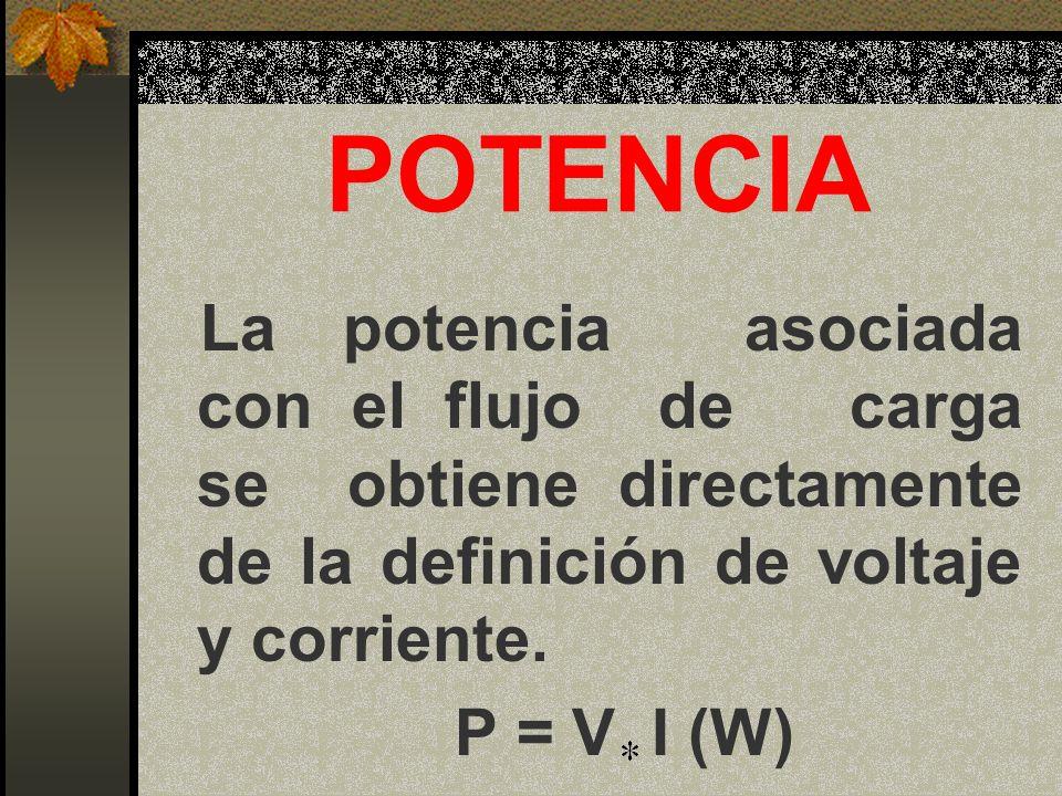 POTENCIA La potencia asociada con el flujo de carga se obtiene directamente de la definición de voltaje y corriente.
