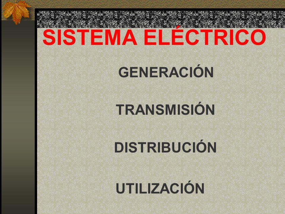 SISTEMA ELÉCTRICO GENERACIÓN TRANSMISIÓN DISTRIBUCIÓN UTILIZACIÓN