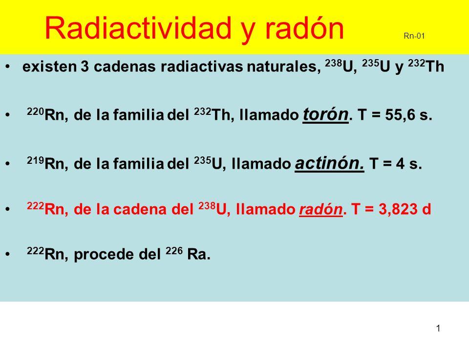 Radiactividad y radón Rn-01