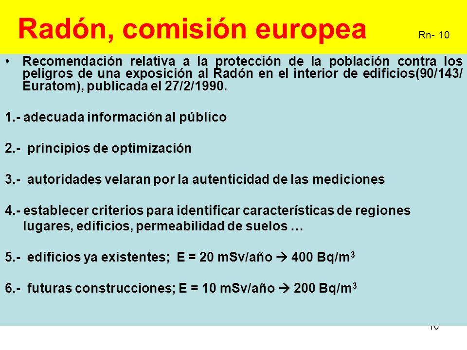 Radón, comisión europea Rn- 10