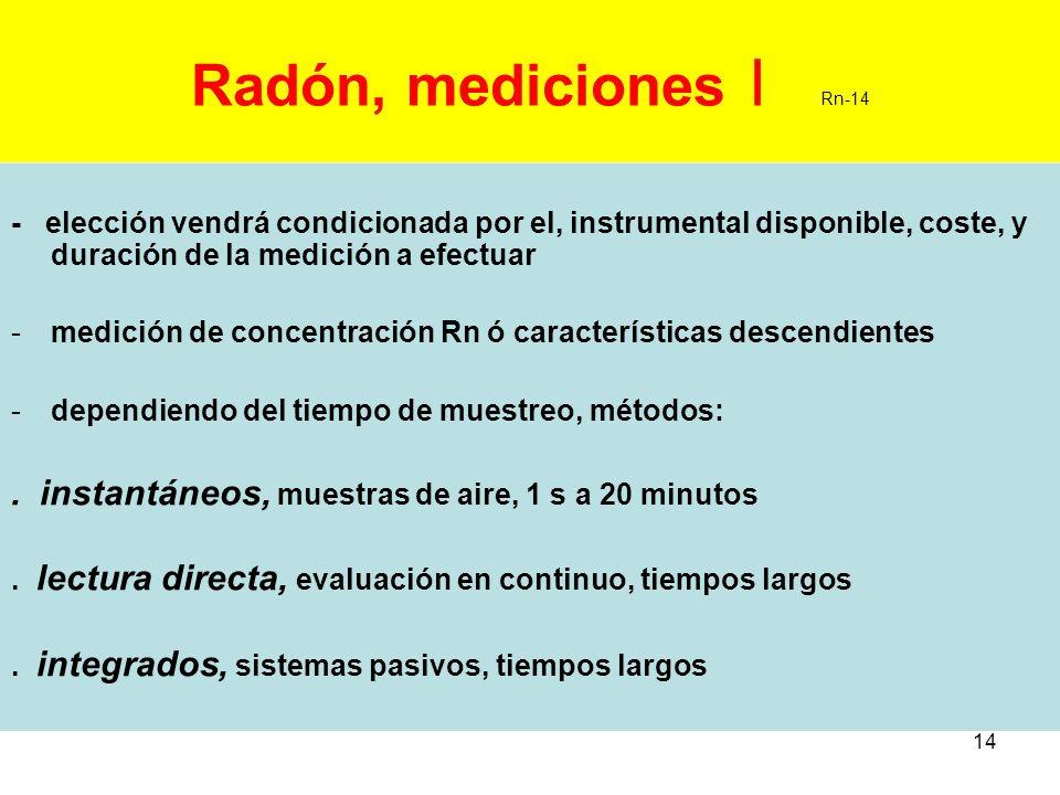 Radón, mediciones I Rn-14 - elección vendrá condicionada por el, instrumental disponible, coste, y duración de la medición a efectuar.