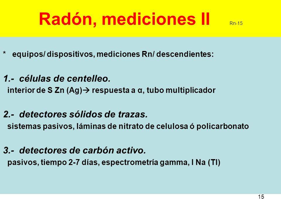 Radón, mediciones II Rn-15