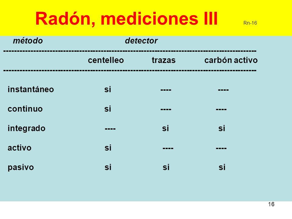Radón, mediciones III Rn-16