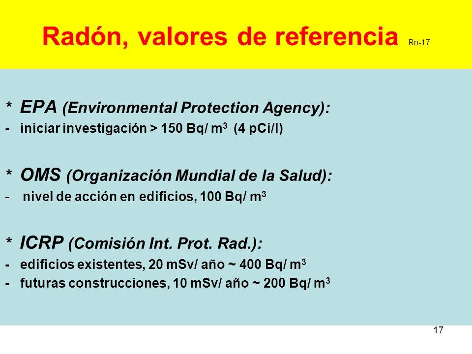 Radón, valores de referencia Rn-17