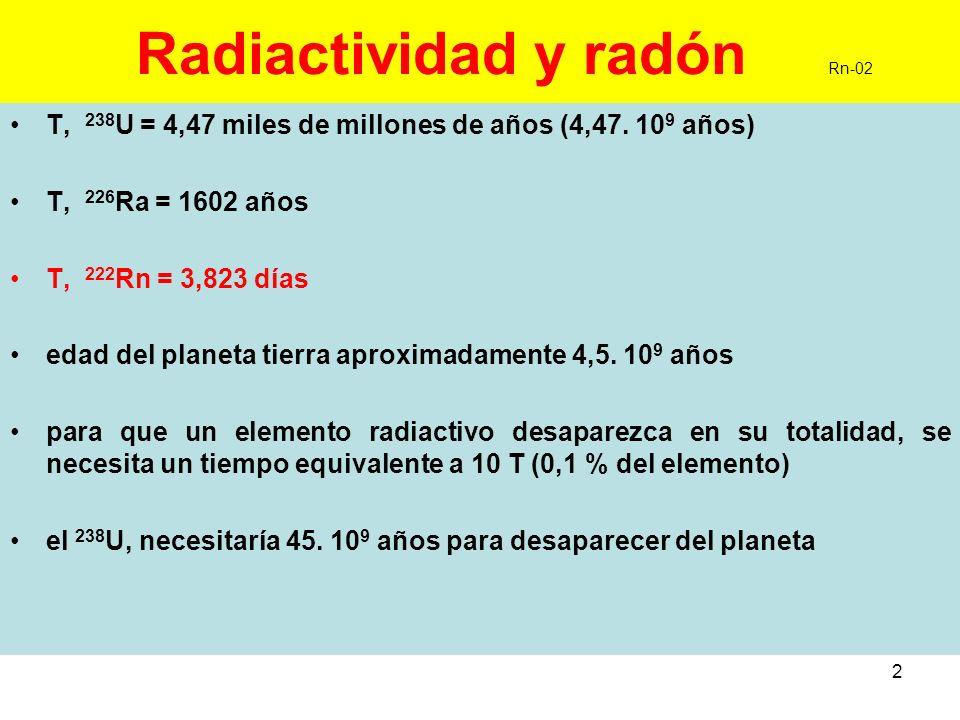 Radiactividad y radón Rn-02