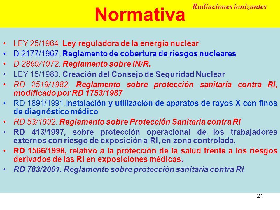 Normativa Radiaciones ionizantes