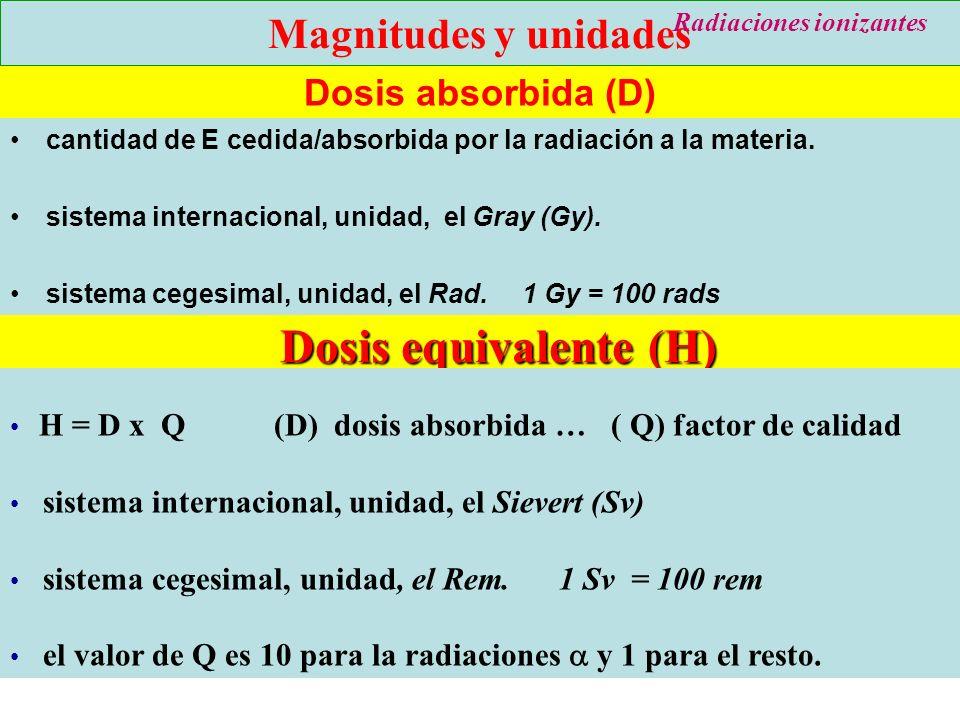 Dosis equivalente (H) Magnitudes y unidades Dosis absorbida (D)