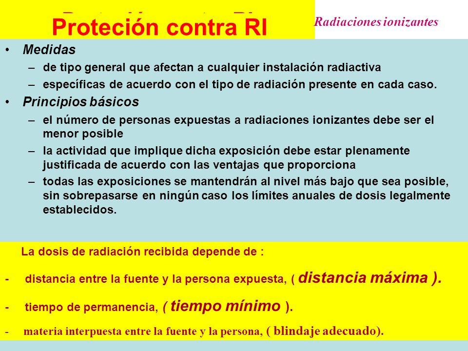 Proteción contra RI Proteción contra RI Radiaciones ionizantes Medidas