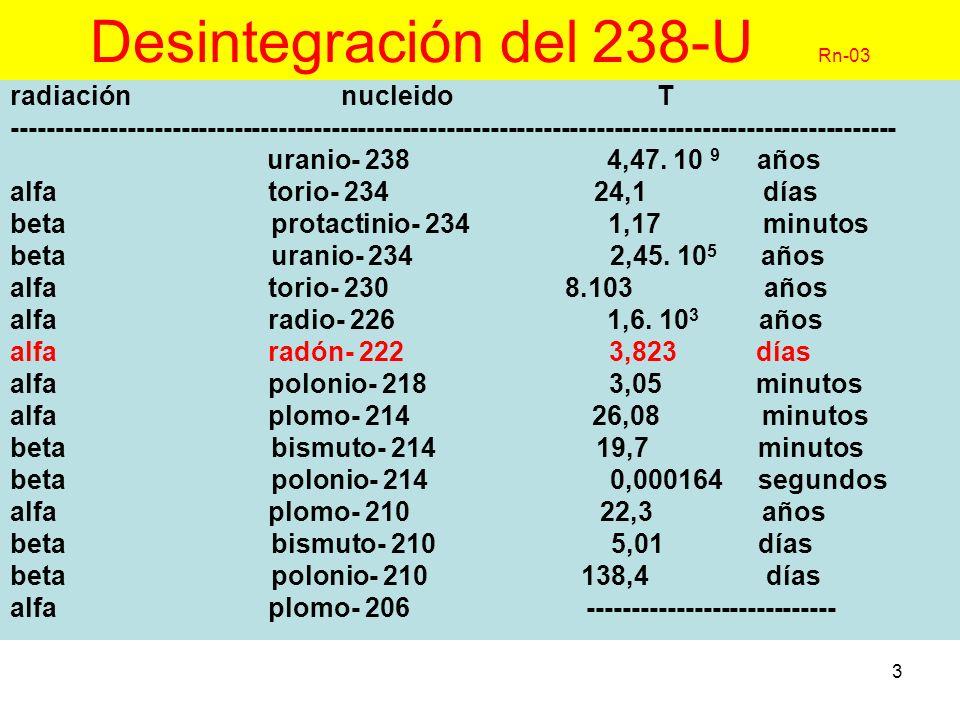 Desintegración del 238-U Rn-03