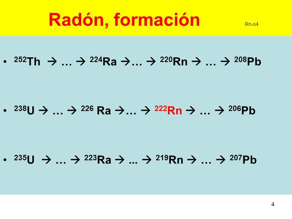 Radón, formación Rn-o4 252Th  …  224Ra …  220Rn  …  208Pb