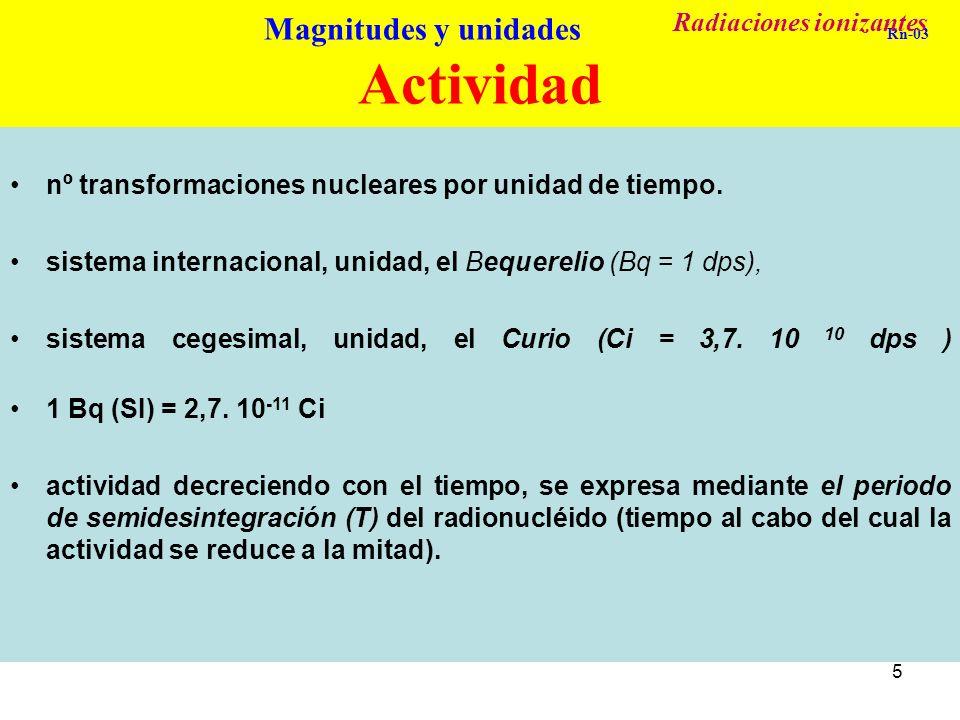 Magnitudes y unidades Rn-03