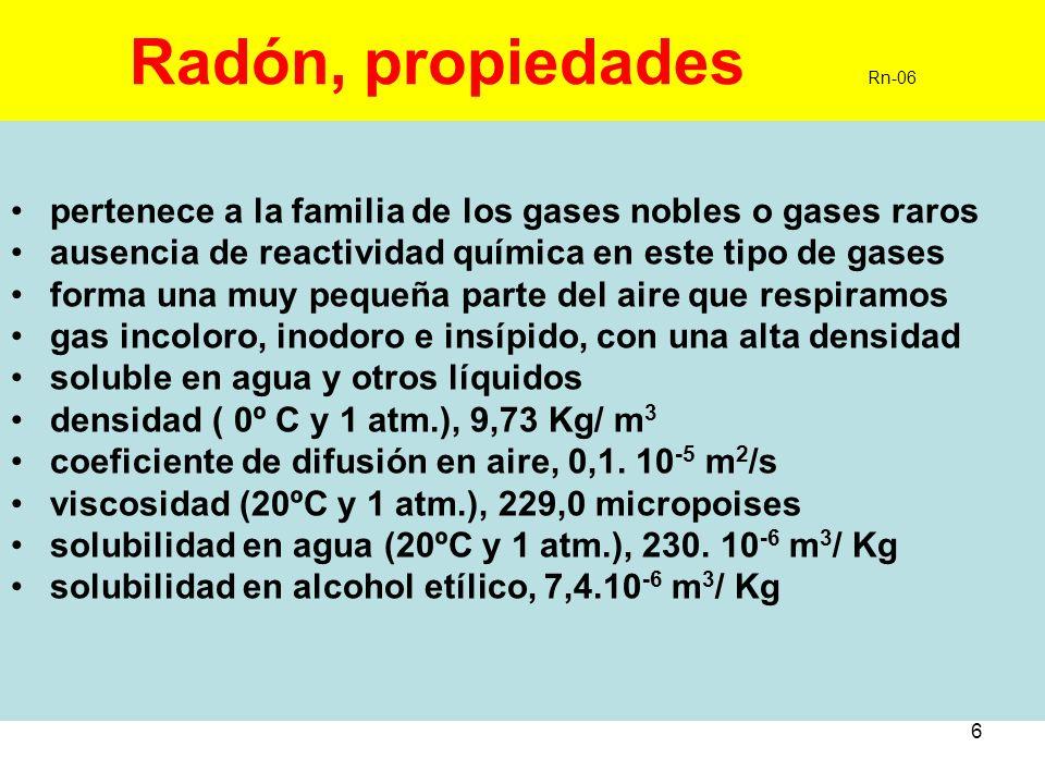 Radón, propiedades Rn-06 pertenece a la familia de los gases nobles o gases raros. ausencia de reactividad química en este tipo de gases.