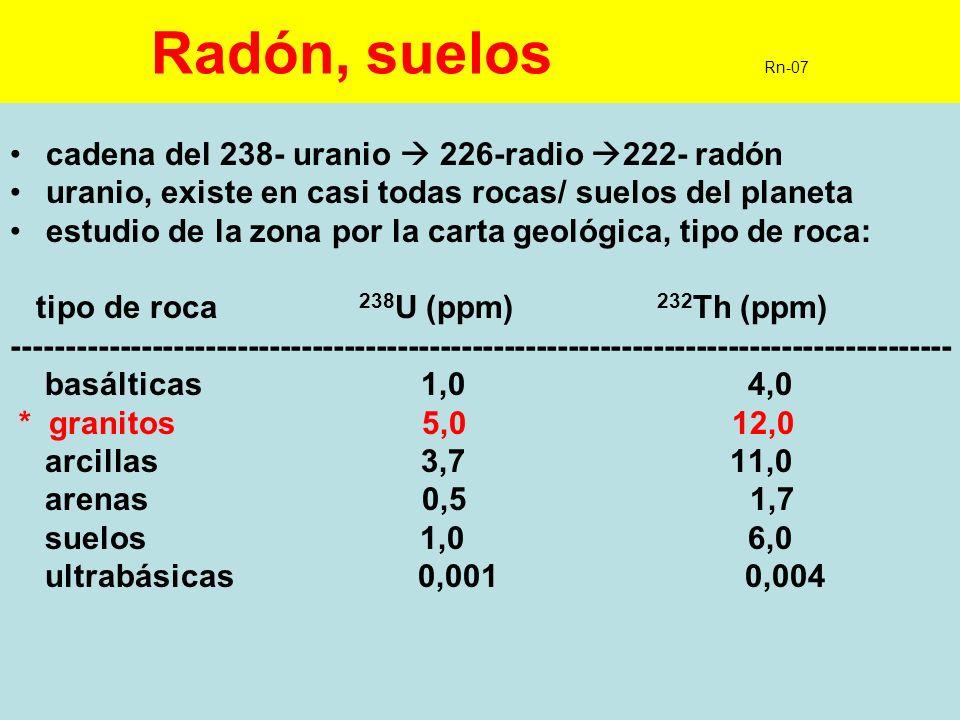 Radón, suelos Rn-07 cadena del 238- uranio  226-radio 222- radón