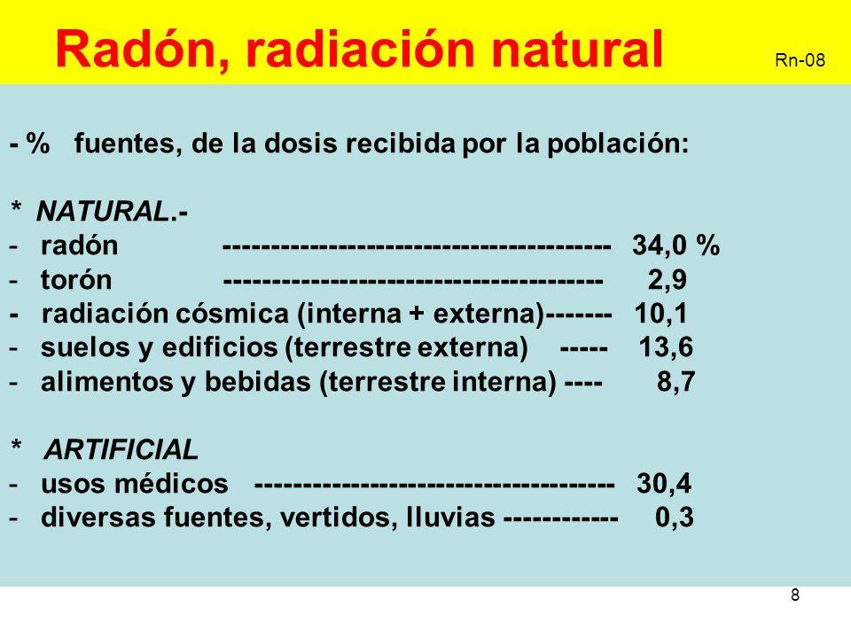 Radón, radiación natural Rn-08