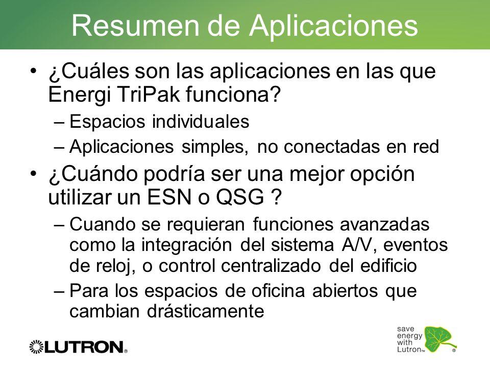 Resumen de Aplicaciones