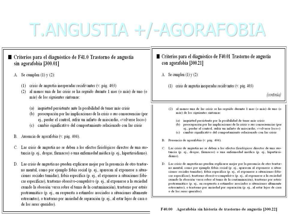 T.ANGUSTIA +/-AGORAFOBIA