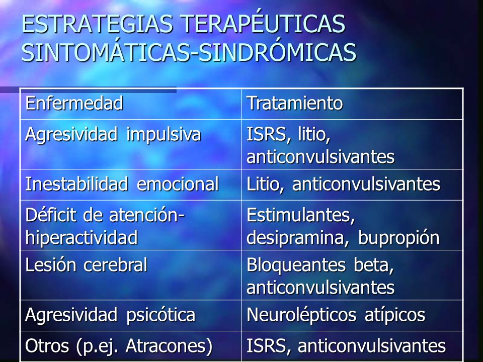 ESTRATEGIAS TERAPÉUTICAS SINTOMÁTICAS-SINDRÓMICAS