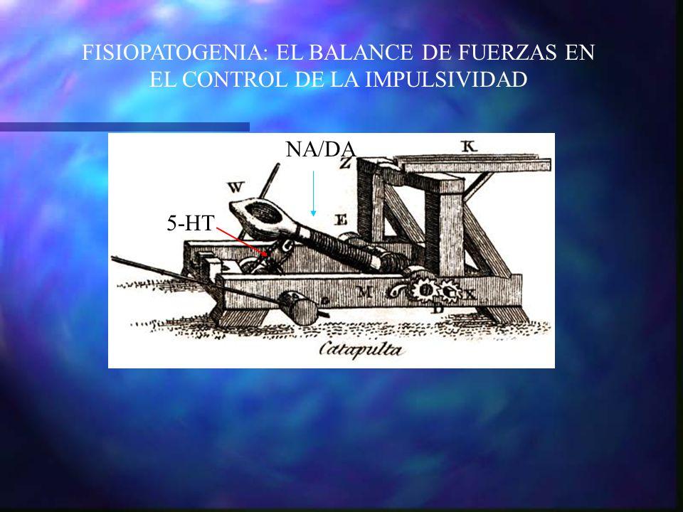 FISIOPATOGENIA: EL BALANCE DE FUERZAS EN EL CONTROL DE LA IMPULSIVIDAD