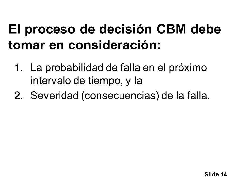 El proceso de decisión CBM debe tomar en consideración: