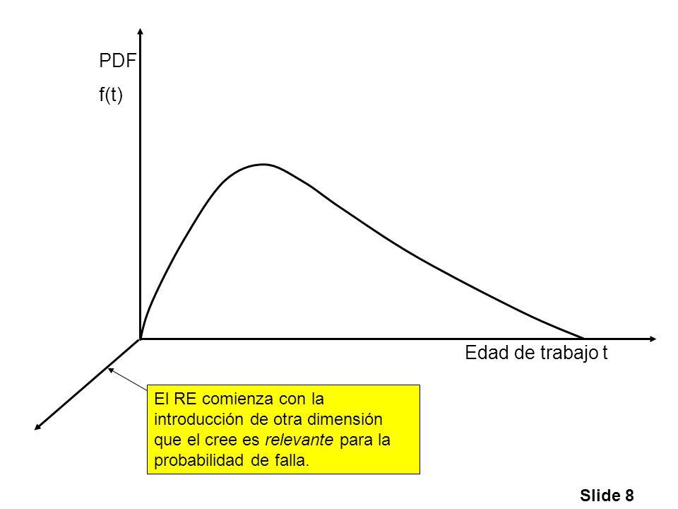 PDF f(t) Edad de trabajo t