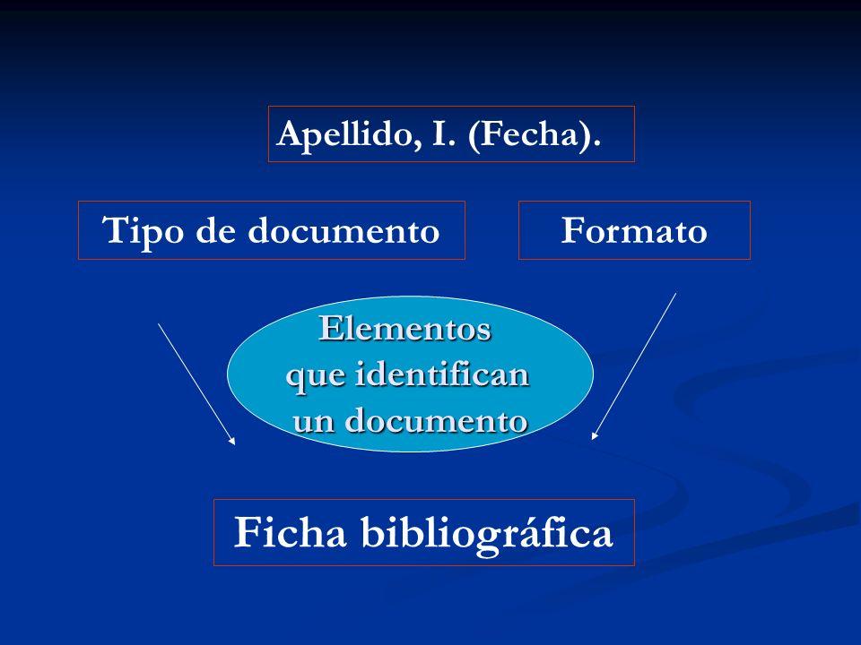 Ficha bibliográfica Tipo de documento Formato Apellido, I. (Fecha).