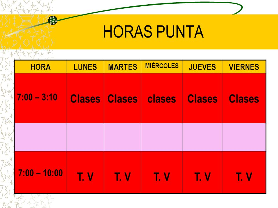 HORAS PUNTA Clases clases T. V 7:00 – 3:10 7:00 – 10:00 HORA LUNES