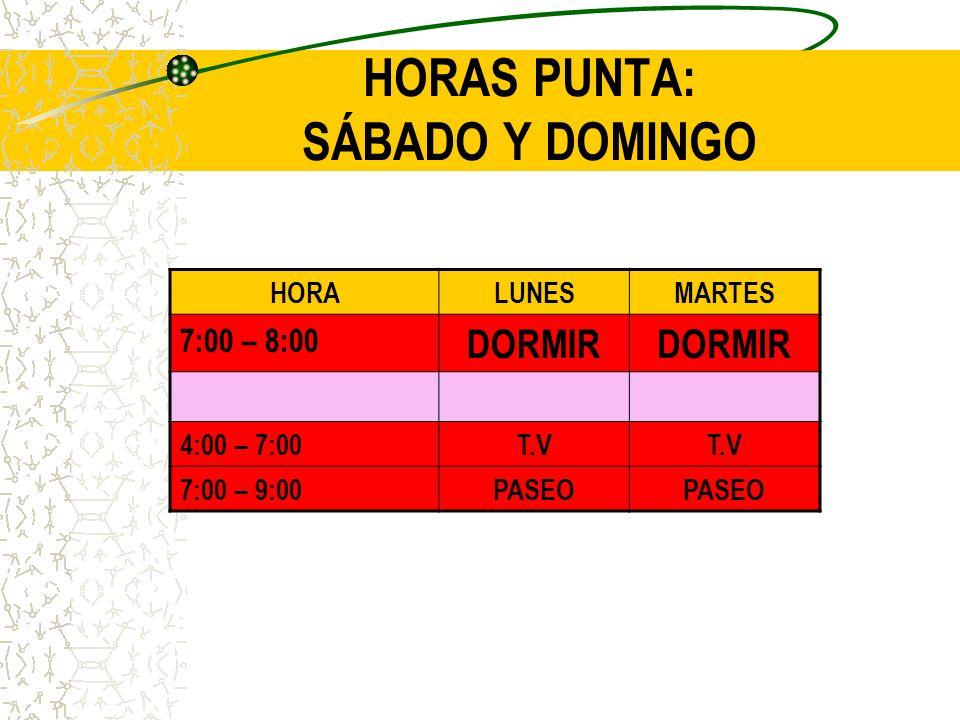 HORAS PUNTA: SÁBADO Y DOMINGO