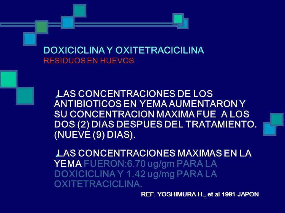 DOXICICLINA Y OXITETRACICILINA RESIDUOS EN HUEVOS